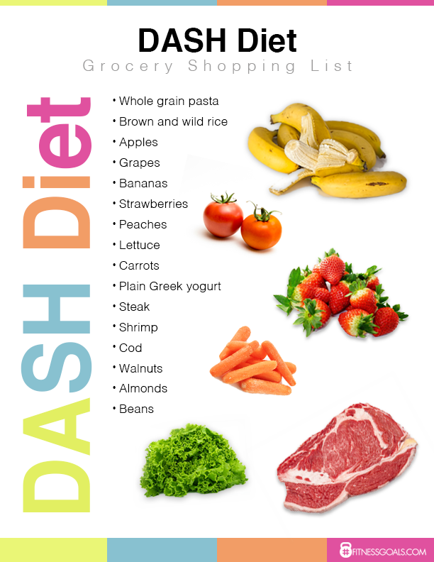 Dash Diet Food Shopping List Dash Diet Plan Weight Loss Results