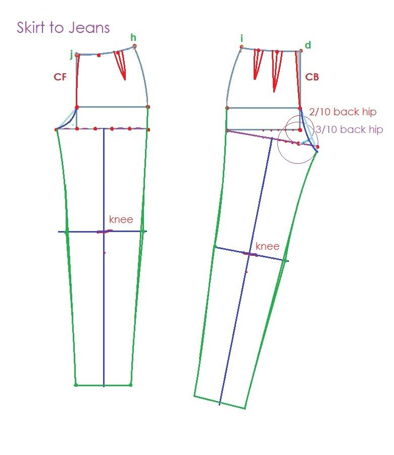 The Sewing Corner: How to Draft Stereo-butt/Non-mono-butt Jeans ...