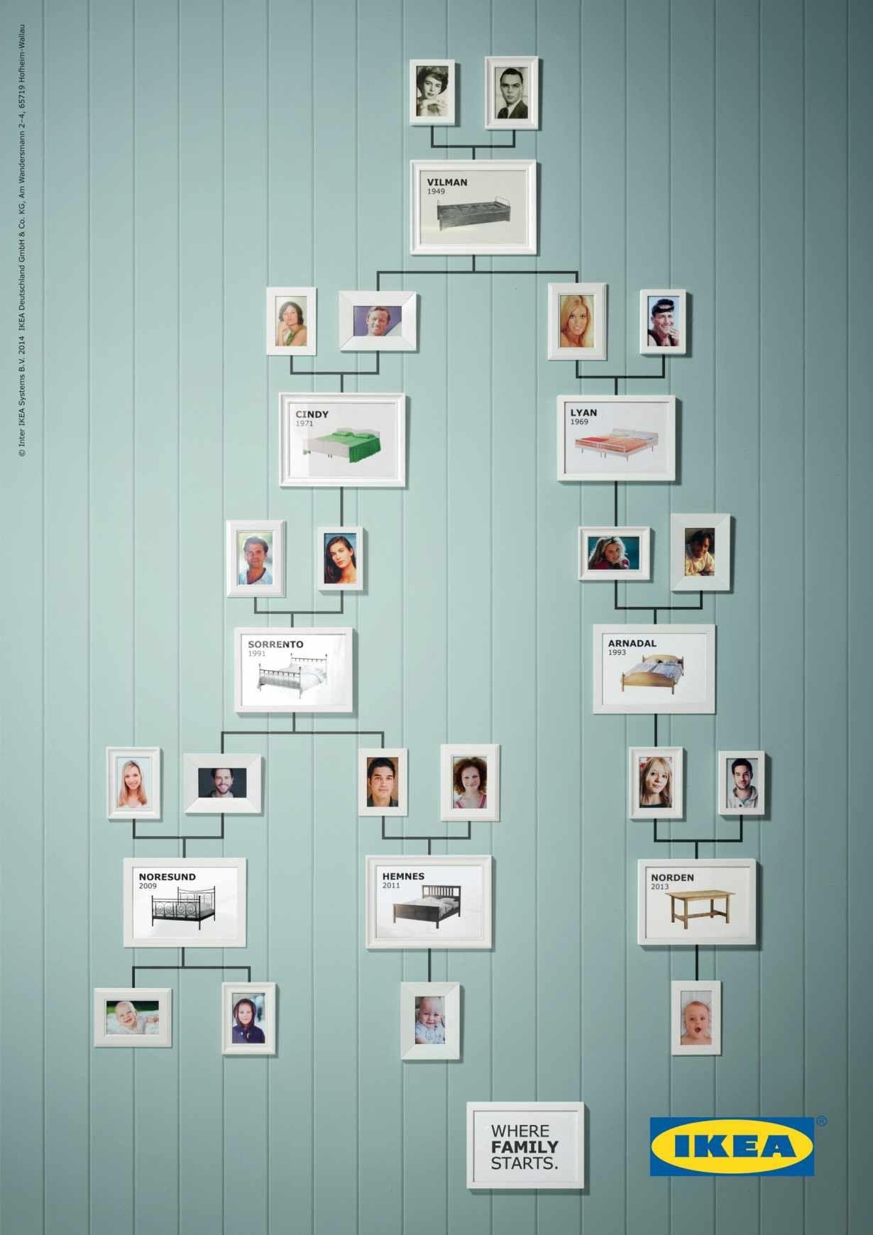 Une S Lection Incroyable De 119 Publicit S Ikea Ikea Et Affiches # Ikea Annonce Publicite