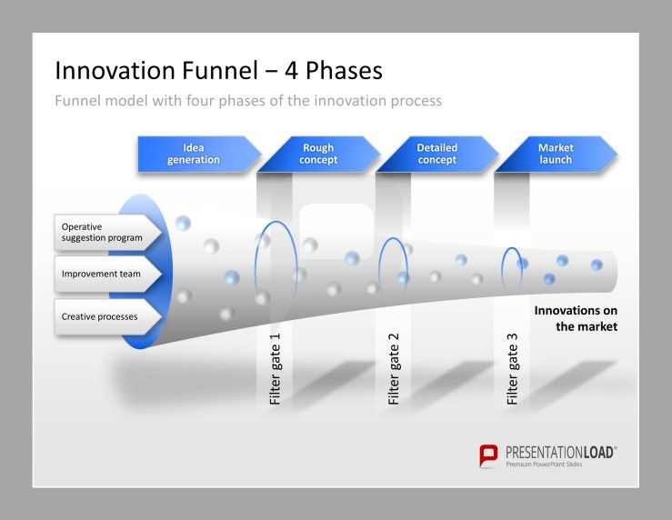 Innovation management powerpoint templates the funnel model shows innovation management powerpoint templates the funnel model shows the four phases of the innovation process toneelgroepblik Gallery