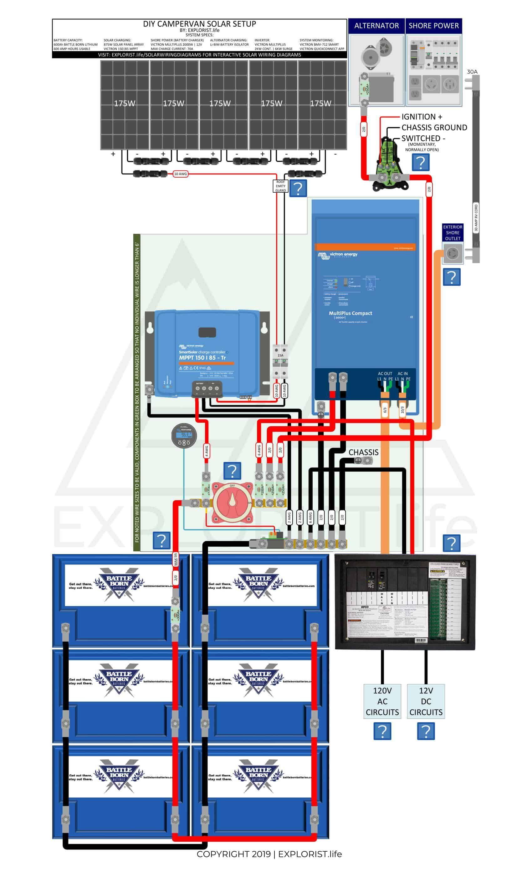 Diy Solar Wiring Diagrams For Campers Van S Rv S Diy Solar Solar Power Rv Solar