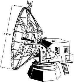 Pin on Würzburg radar