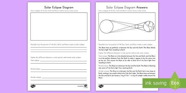 Solar Eclipse Diagram Activity Solar Eclipse Solar Eclipse Facts Solar Eclipse Activity Kindergarten solar eclipse worksheet