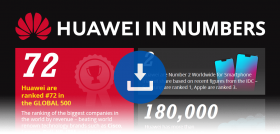 Who Are Huawei Graphic Desi Png Image With Transparent