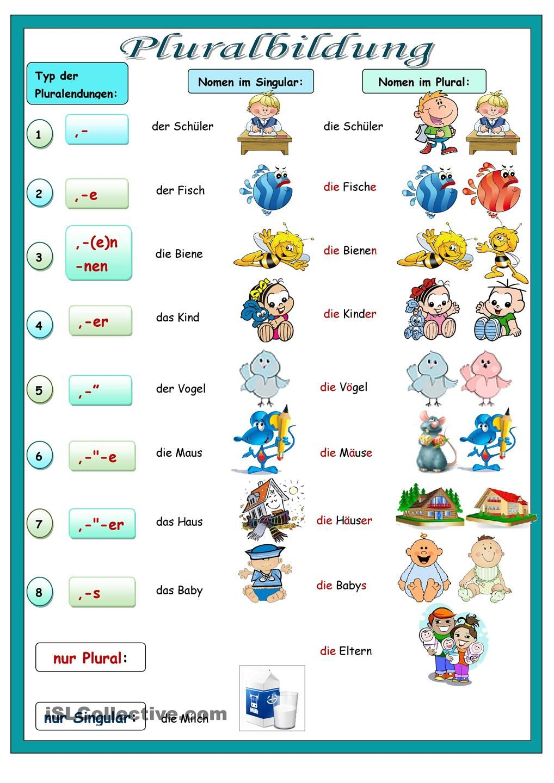 Pluralbildung | German grammar, German and German language