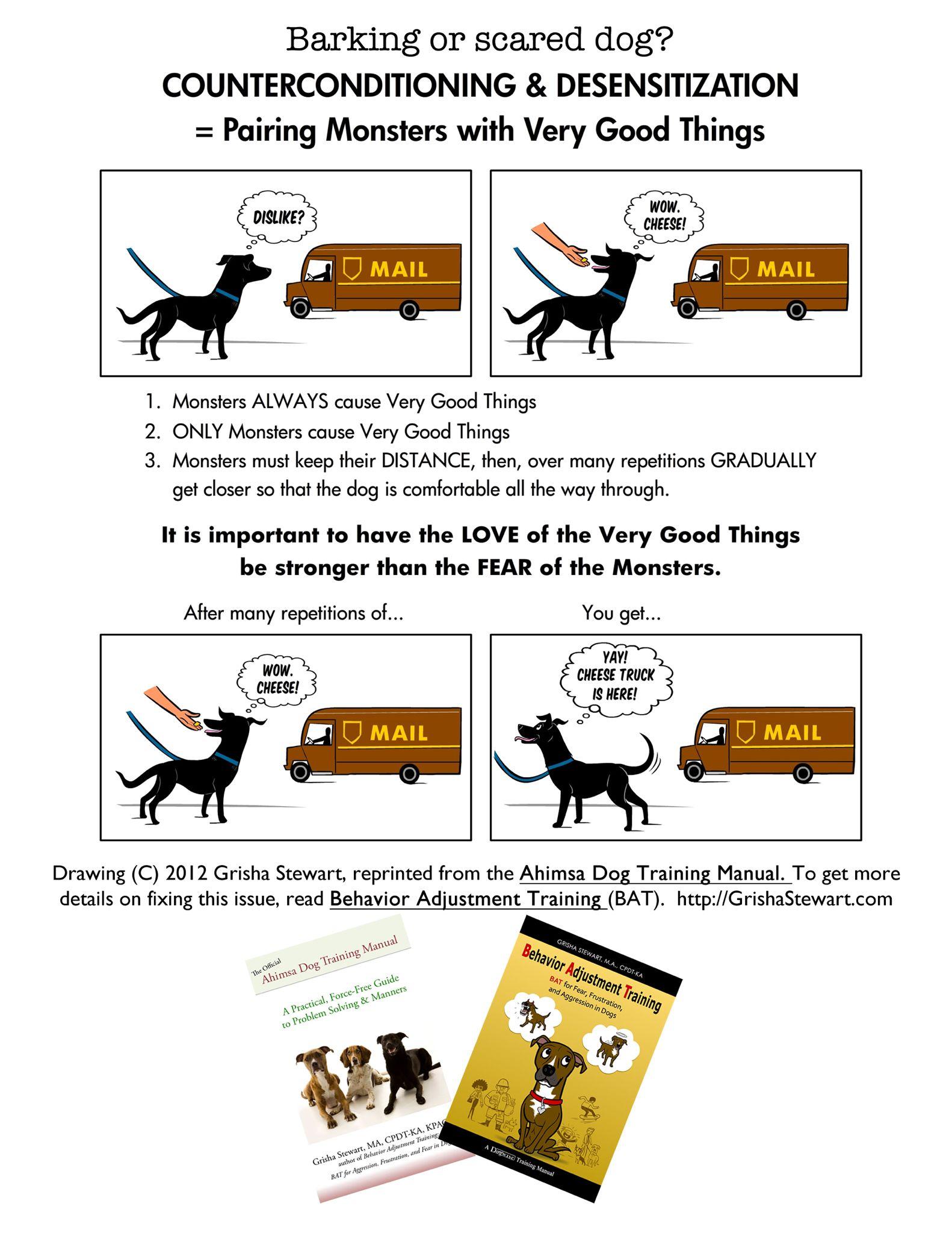 Counterconditioning And Desensitization Dog Training Aggressive