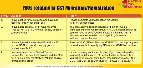4 FAQS related to GST Migration \/ Registration - http\/\/taxguruin - when invoice is generated