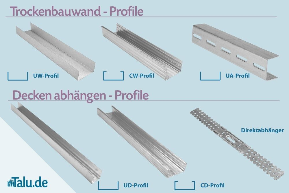 Baja Ringan K Steel Plasterboard And Drywall Profiles Dimensions Prices Types