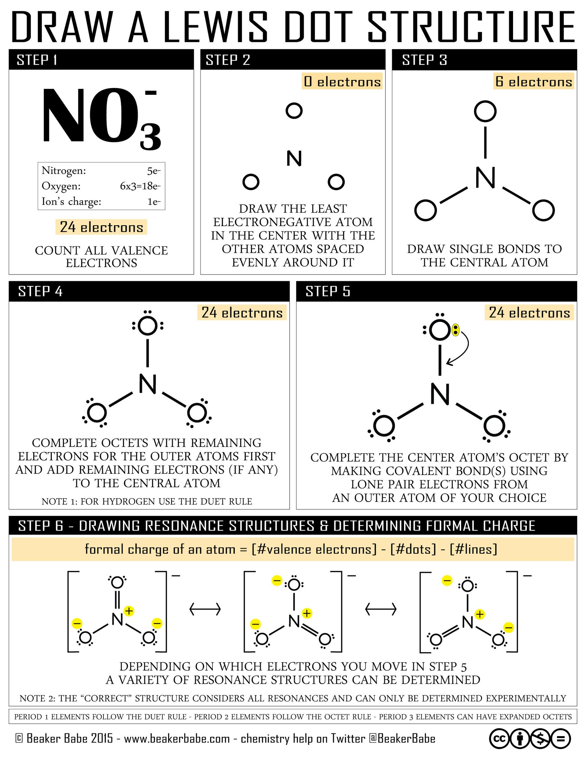 A Simple Guide For Learning How To Draw Lewis Dot Structures Chemistry Classroom Teaching Chemistry Chemistry Education