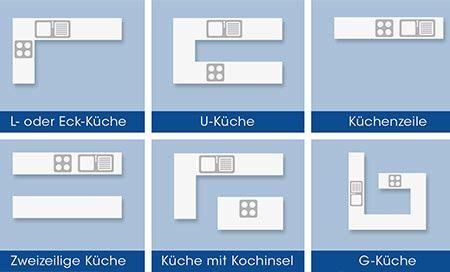 Grundriss Küche Mit Kochinsel. küchen-theke. einfamilienhaus ...