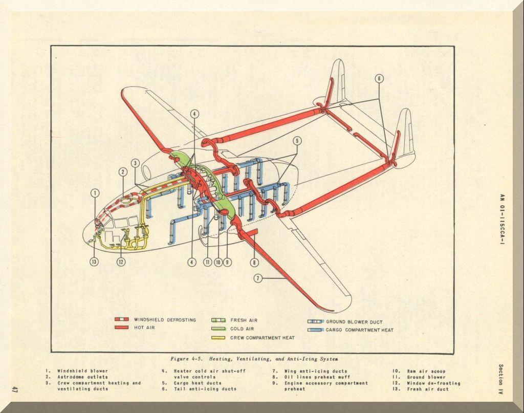 Fairchild C-119 F Aircraft Training Maintenance Manual ... on