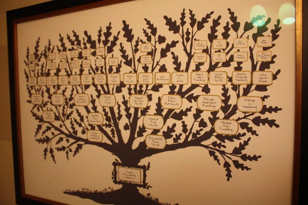 Family Tree Wall Chart Template Fancy Family Tree Family Tree