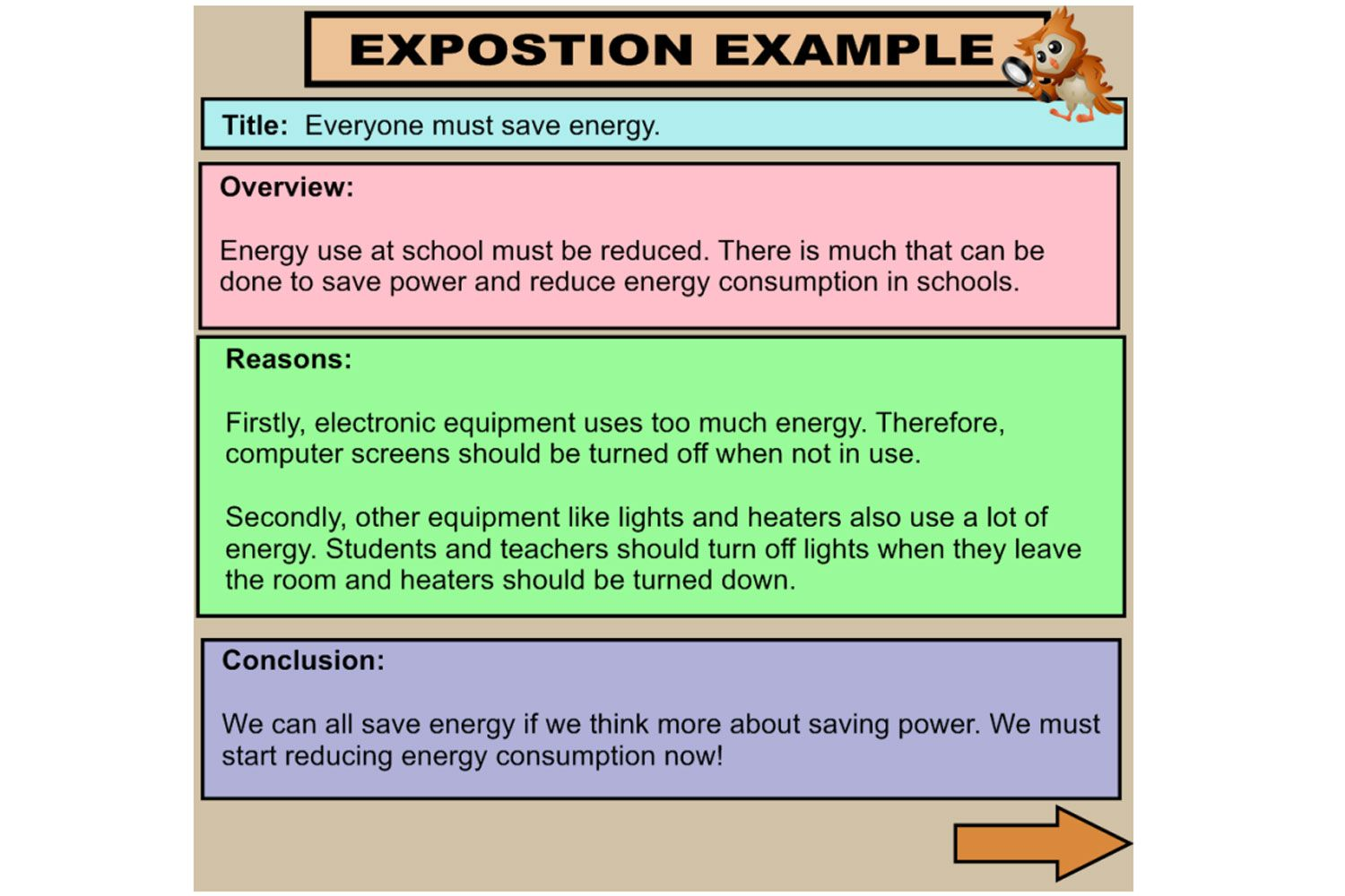 Explicitly Demonstrate The Structure Of An Exposition Text