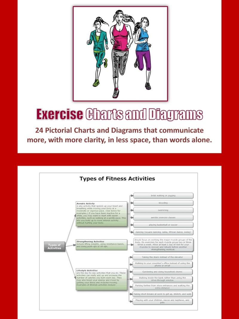 exercise and fitness charts and diagrams with private label rights