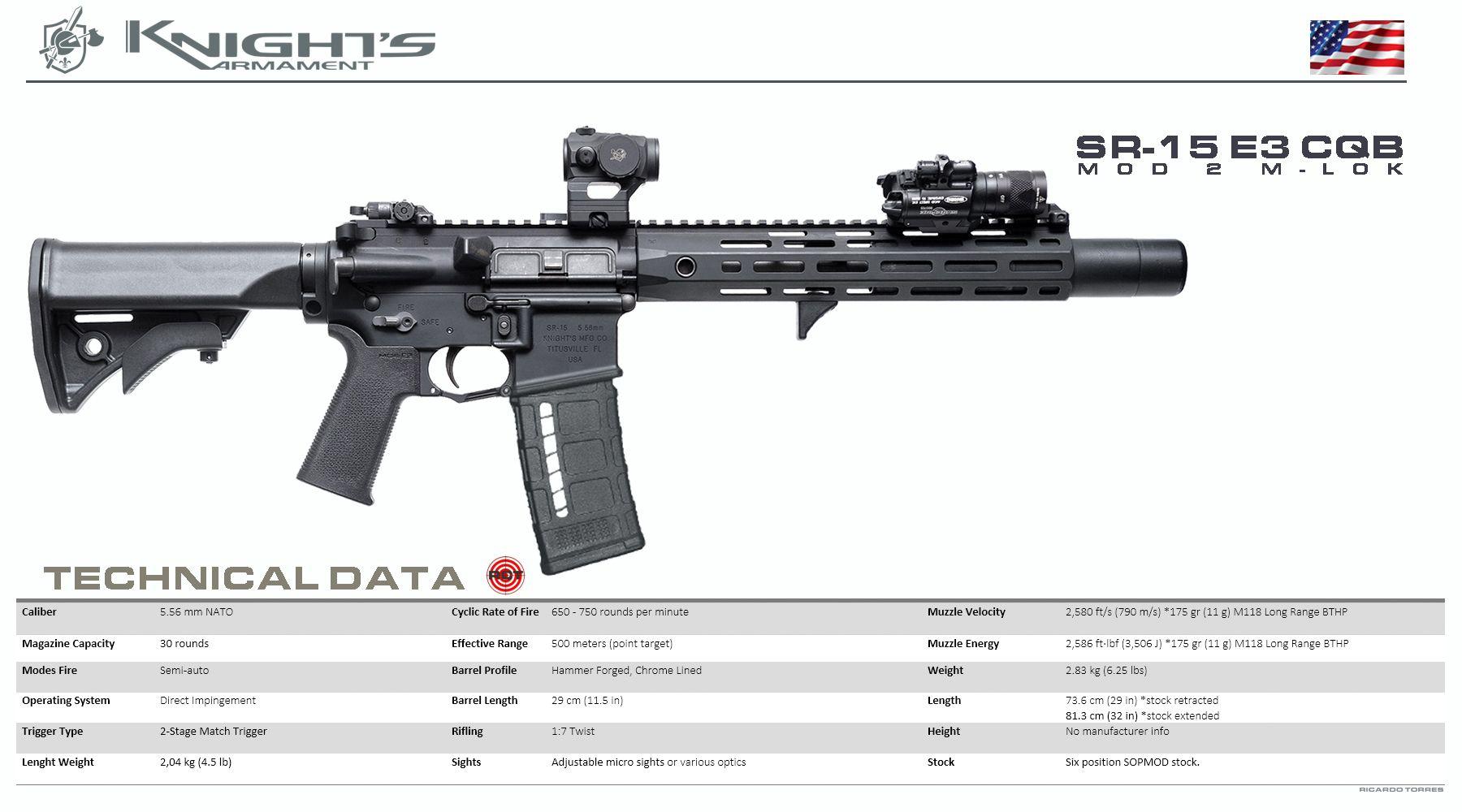 Knight's Armament - SR-15 E3 CQB MOD 2 M-LOK | Guns | Guns