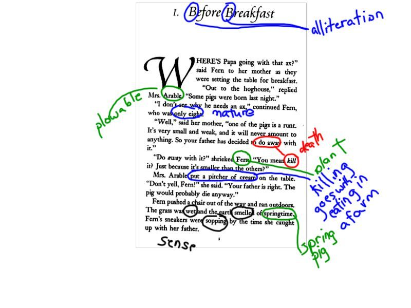 In the Classroom Annotating Charlotteu0027s Web Annotating text - resume writing workshop