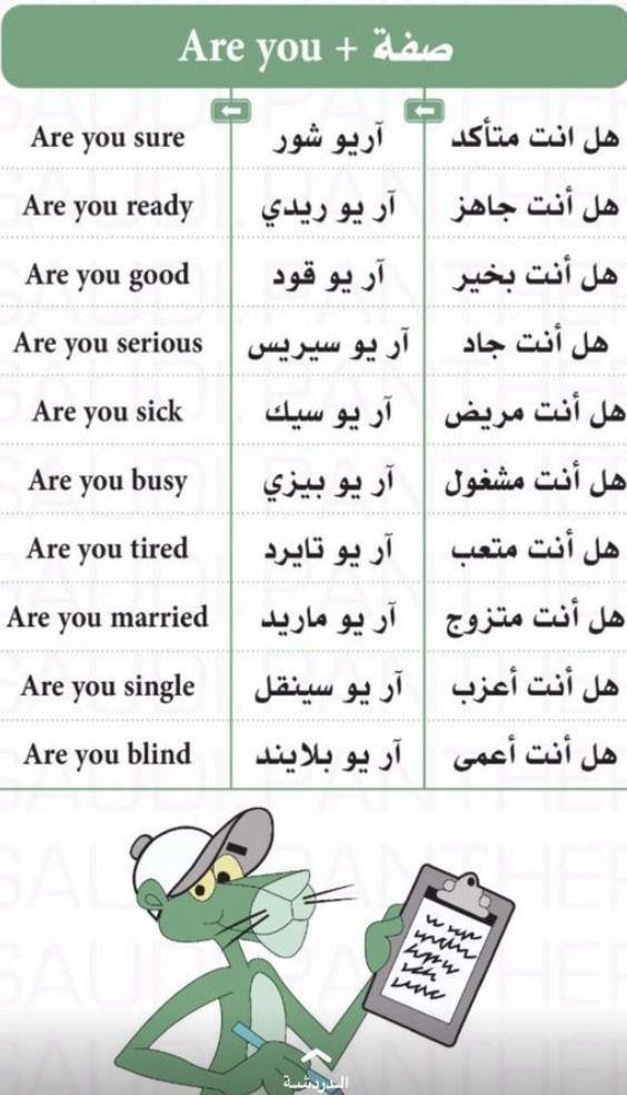 Greetings Good Morning In Arabic Salah Hello In Different Languages Ann English Language Learning Grammar Learn English Words Learn English Vocabulary