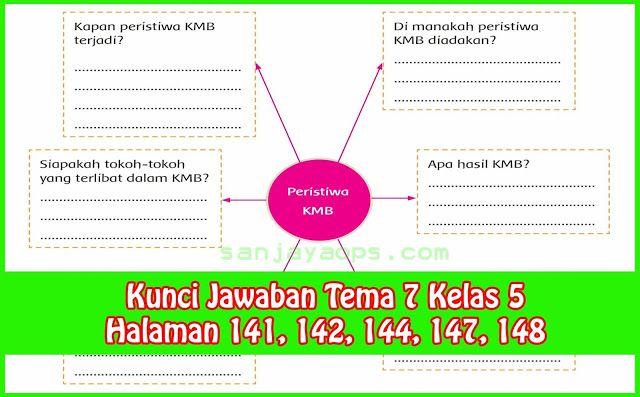 Kunci Jawaban Tema 7 Kelas 5 Halaman 141 142 144 147 148 Di