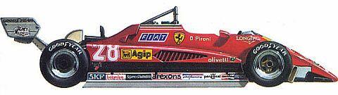 1982 126 C2 G Villeneuve Pironi Tambay AndrettiH Prostlethwaite