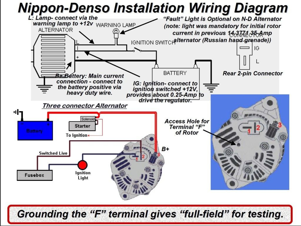 3 Wire Alternator Wiring Diagram Lovely Wiring Diagram Denso Alternator  Wiring Diagram Nippondenso Voltage … | Alternator, Electrical wiring diagram,  Car alternator Pinterest