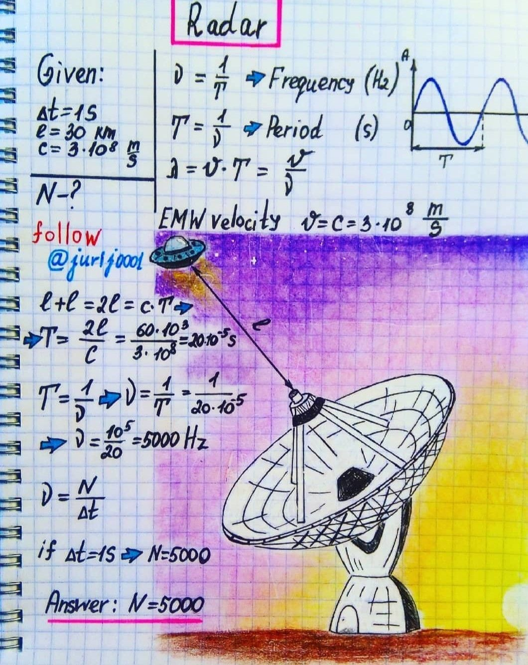 Physics And Mathematics Physics And Mathematics Education Quotes Quotes Leadership Early Childhood Education Educatio Physics Problems Physics Physics Projects