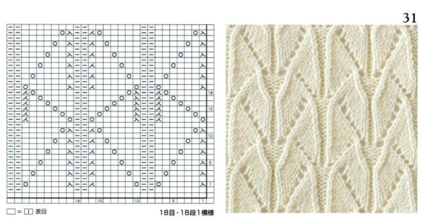 Pin by Karin Juhani on kudumine | Pinterest | Pattern books ...