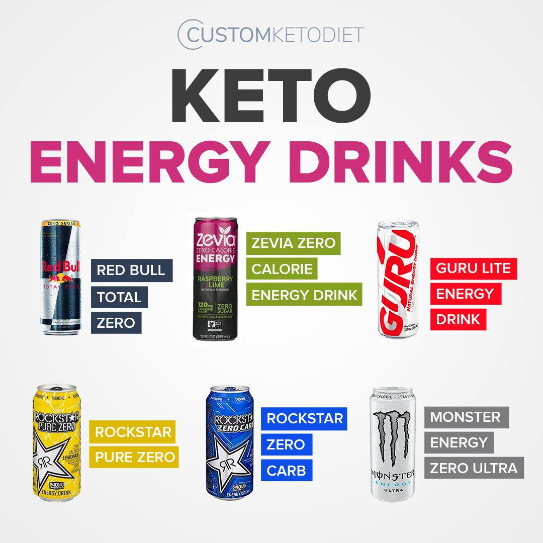 Keto Energy Drinks In 2020 Keto Energy Drink Energy Drinks Keto Drink
