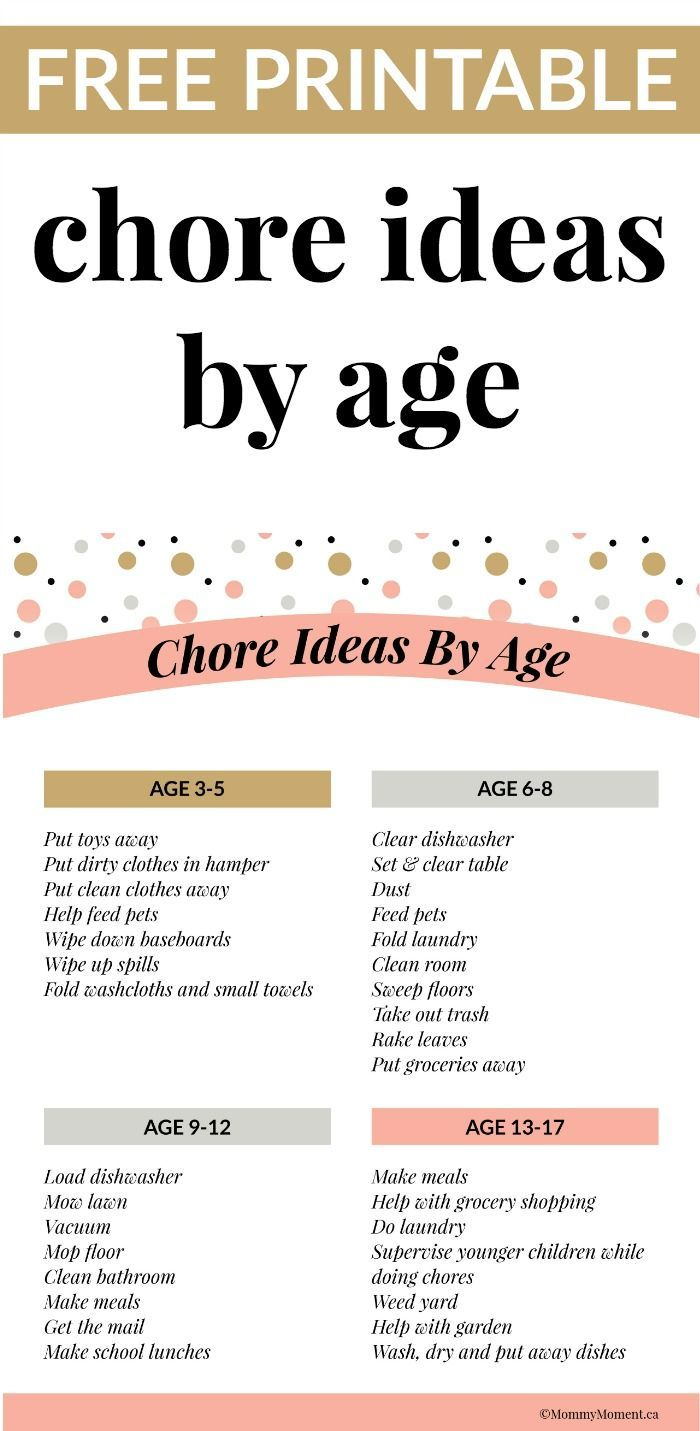 picture relating to Free Printable Chore Chart Ideas named WHAT DO Youngsters Study Via Accomplishing CHORES? + A CHORE Strategies Through AGE