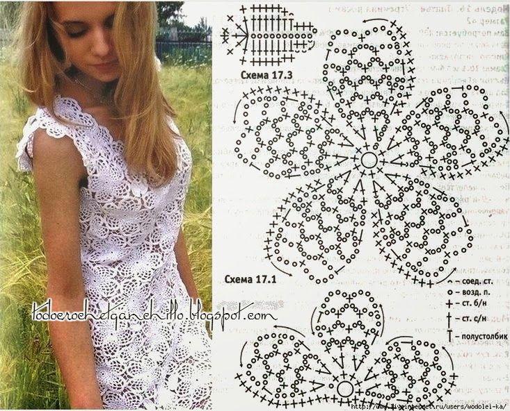 Todo crochet: Patrones de vestido de encaje al crochet - diseño ...