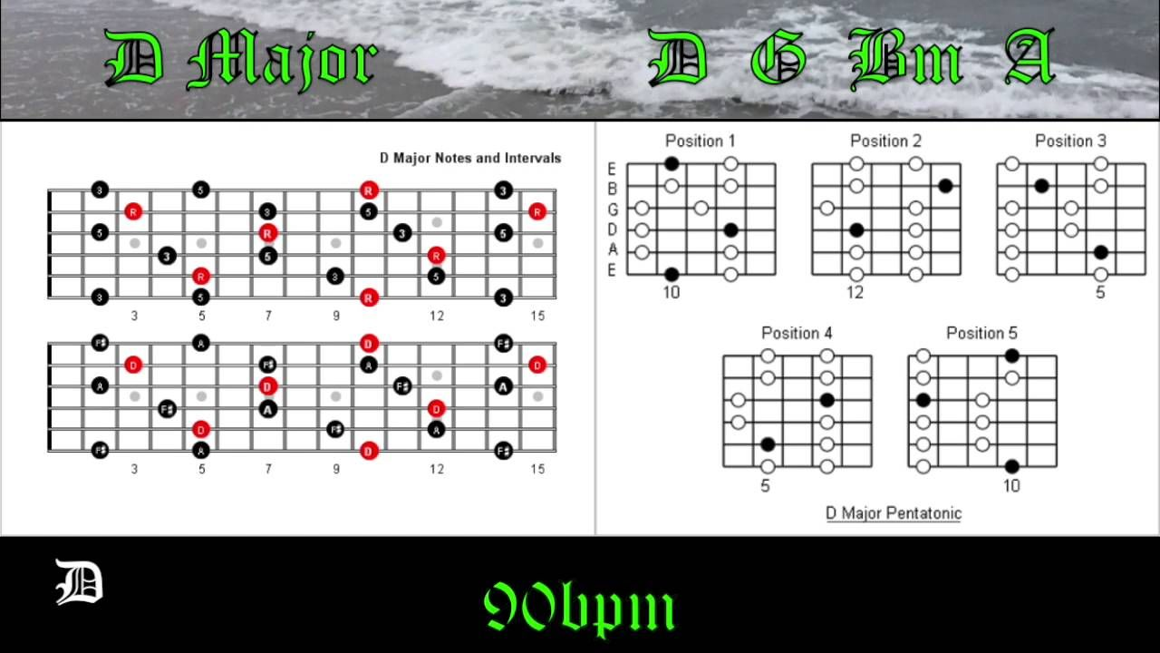 Mr jones chords by counting crows ultimate guitar guitar 8 mr jones chords by counting crows ultimate guitar guitar 8 pinterest counting crows crows and la la la hexwebz Choice Image