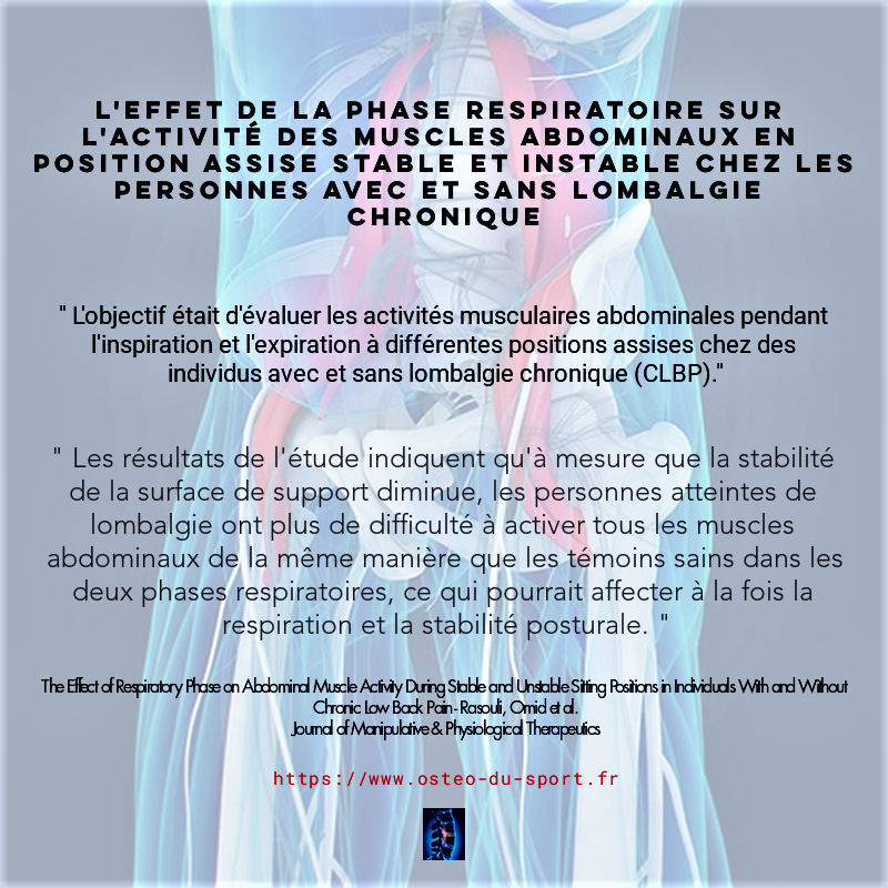 Lombalgie Cabinet De Tombeur Osteopathie Muscle Abdominal Lombalgie