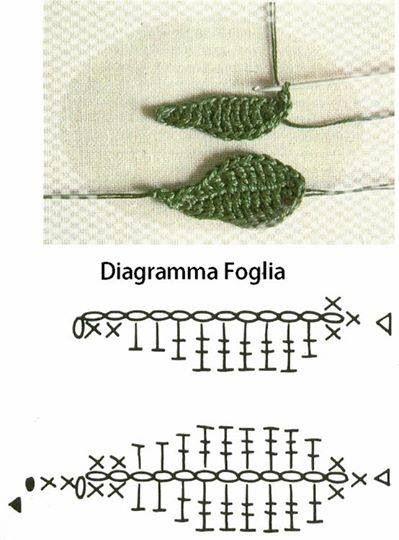Resultado de imagen de hojas a crochet