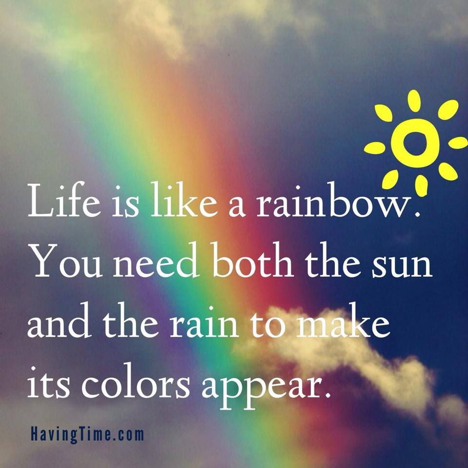 5 Tips To Move Beyond Envy And Start Enjoying Your Life Havingtime Good Life Quotes Weather Quotes Rainbow Quote