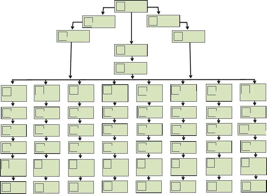 Organizational Chart Tertiary Lab Medical Laboratory Pathology Medical Laboratory Organizational Chart Organizational