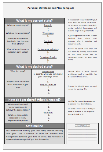 Personal Development Plan Template  Template