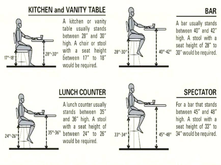 Image Result For Standard Size Of Dressing Table Table In Mm Bar