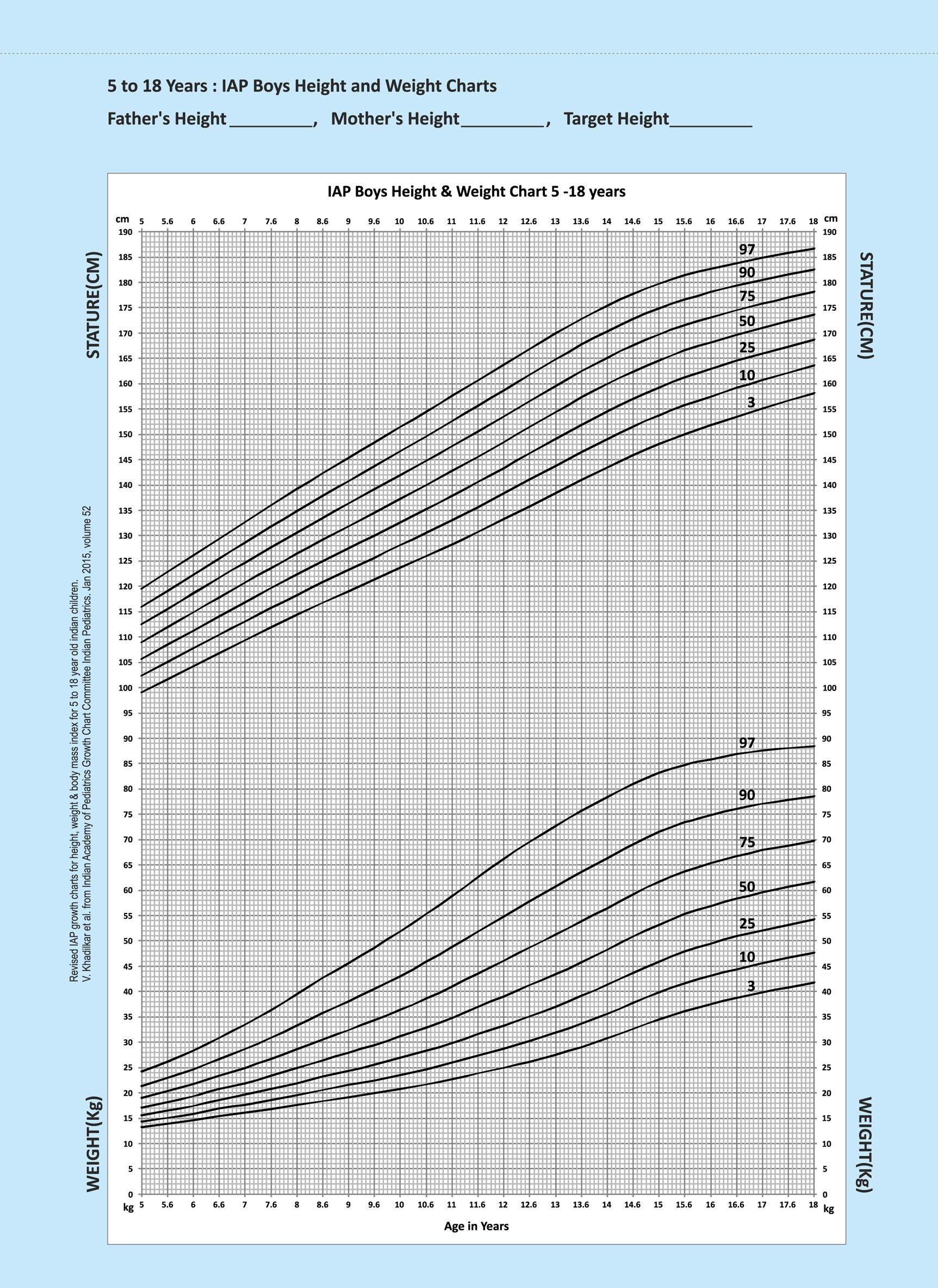 Unique Target Weight Chart Xls Xlsformat Xlstemplates