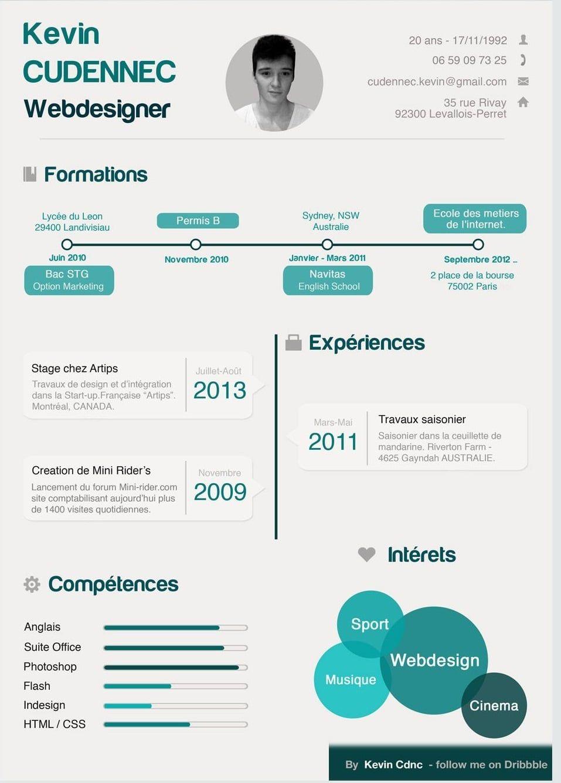 Contoh Curriculum Vitae Web Developer Resume Kreatif Riwayat Hidup Desain Resume