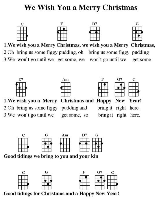 We Wish You A Merry Christmas | Ukulele | Pinterest | Ukulele tabs ...