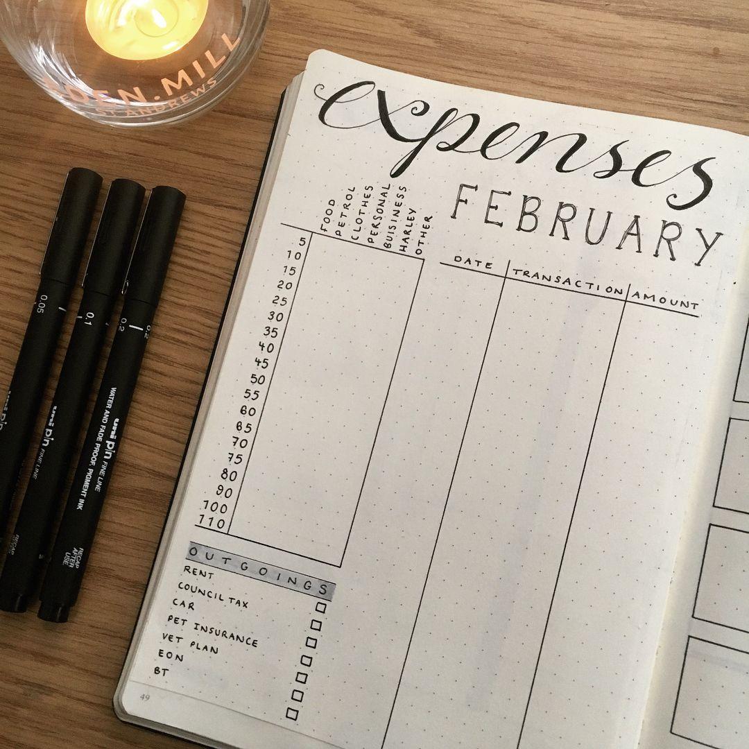 bullet journal expenses tracker hayleighreidart bullet journal