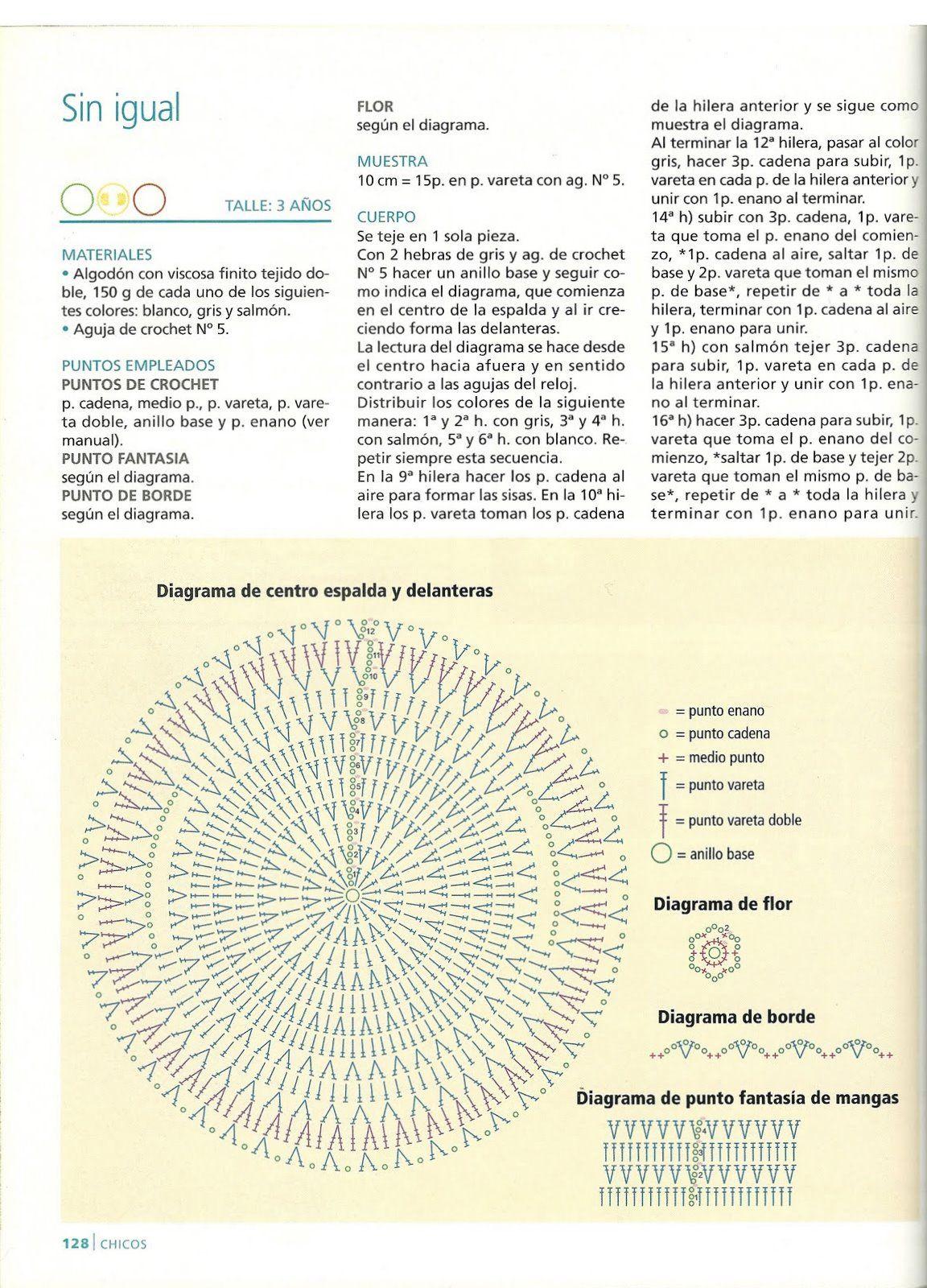 Tapadito circular | Entrada, Tejido y Ganchillo