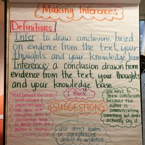 Making Inferences Anchor Chart 5th Grade Reading EngageNY