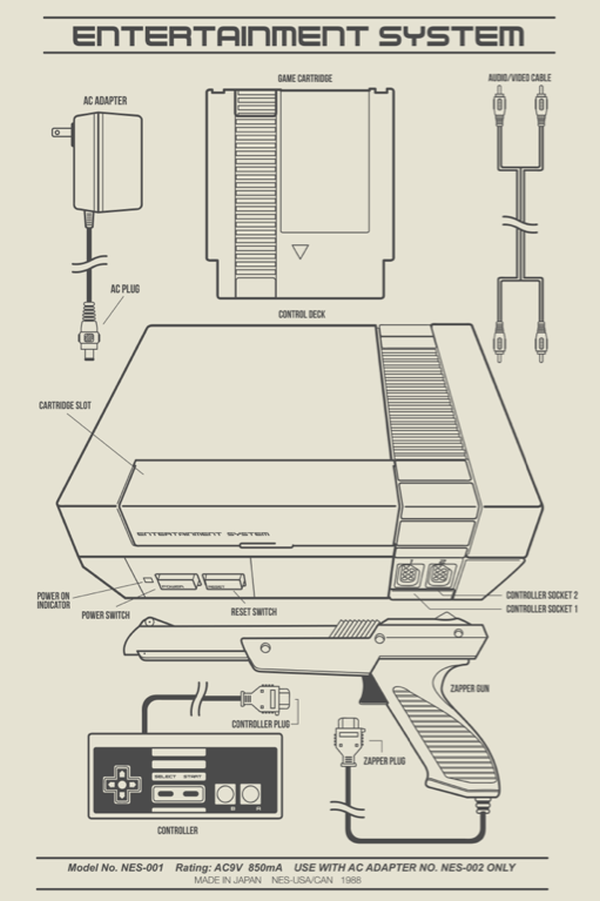 Classic console blueprints designs by adam rufino nes witt gift classic console blueprints designs by adam rufino nes malvernweather