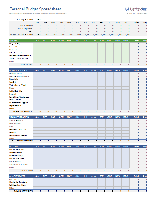 personal budget spreadsheet template for excel 2007