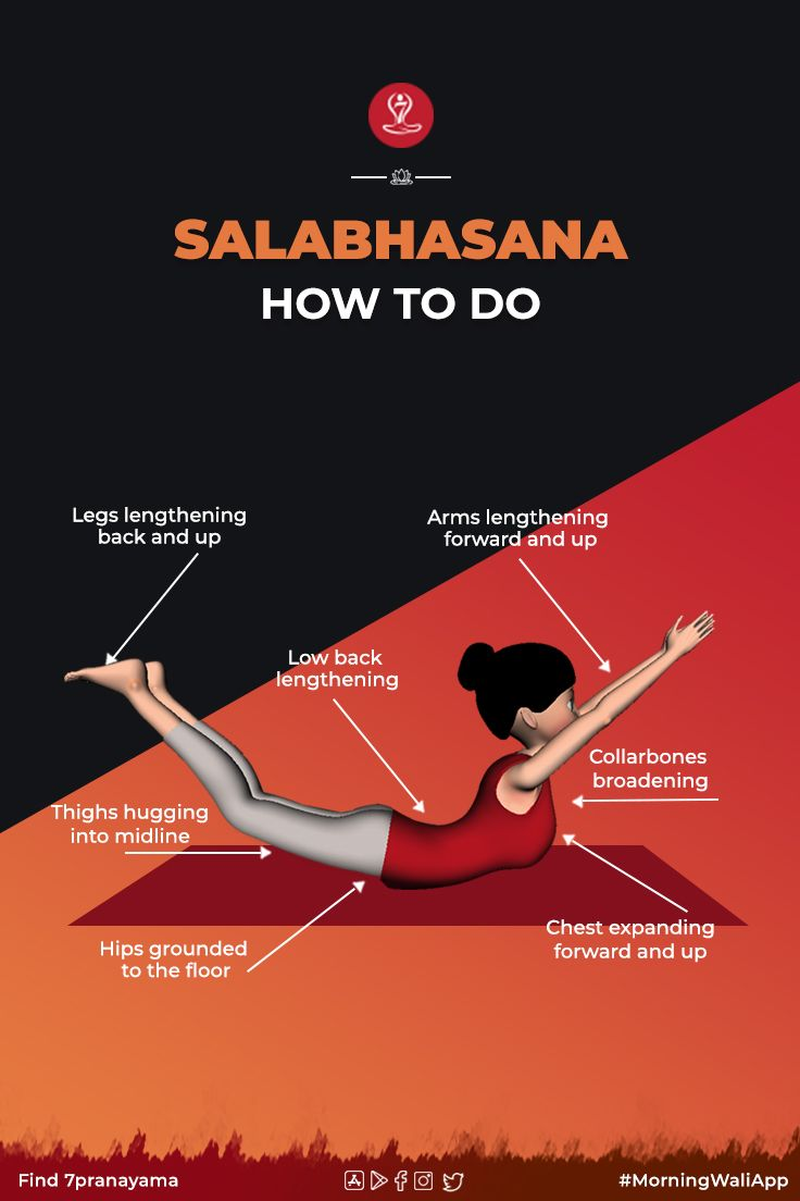 Pin by Manish Kumar Sharma on How To Do Yoga in 2020   How ...