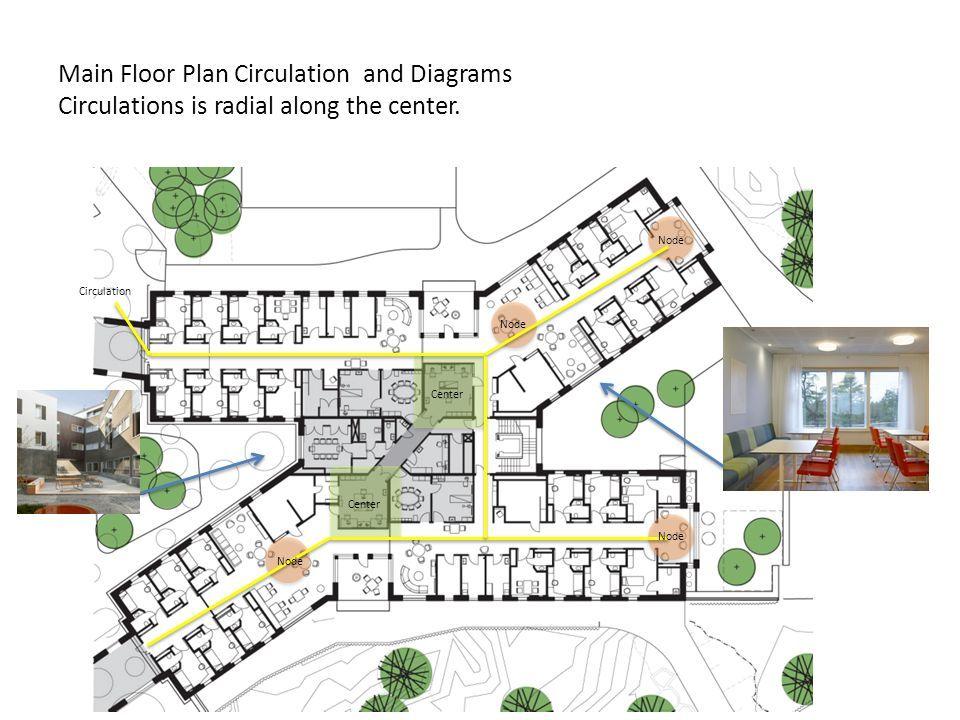 Hospital Floor Plans - Beste Awesome Inspiration