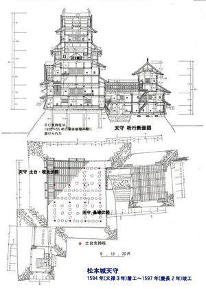 ワクワクする設計図集めませんか Traditional Japanese Architecture