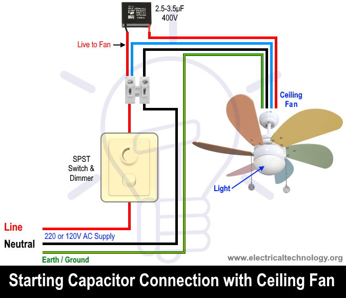 How To Replace A Capacitor In A Ceiling Fan 3 Ways Capacitor Hinge And Bracket Ceiling Fan