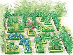 bauerngarten anlegen gestalten und bepflanzen gardening ideas and backyard tomfoolery. Black Bedroom Furniture Sets. Home Design Ideas