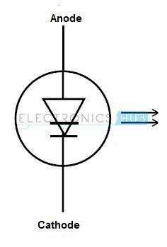 Different Types Of Diodes Their Circuit Symbols Applications Diodes Electronic Schematics Diode